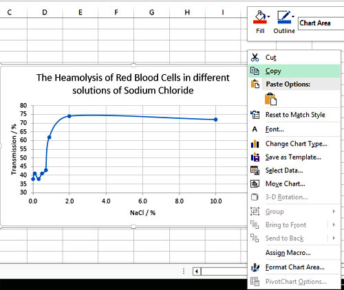 Drawing Smooth Lines Excel : The open door web site ib biology all about graphs