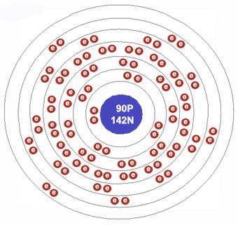 The Open Door Web Site Chemistry Visual Chemistry