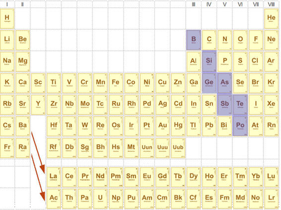 The Open Door Web Site Chemistry Visual Chemistry Tutorial On