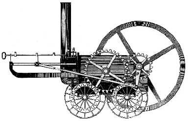 Home » History Of The Major Inventions Of The Industrial Revolution