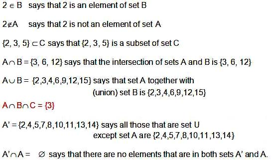 The Open Door Web Site Math Studies Simple Set Notation