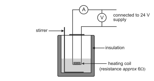 the open door web site   ib physics   practicals   thermal physics   measure the specific heat