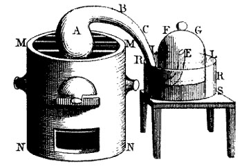 how the methods of experimentation and observation have changed throughout the history of science Science experiments questions including can you be a human battery  categories science science experiments  then something must have changed during.